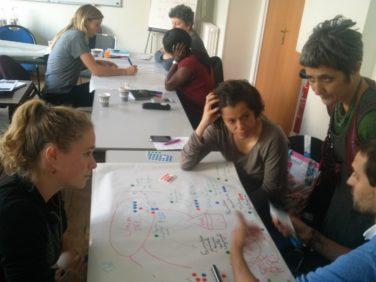 Intégrer le genre dans les pratiques organisationnelles. @ Coordination Sud | Paris | Île-de-France | France