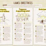 Efficacité du développement : Lignes directrices