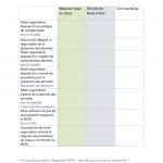 Checklist générale - RGPD et organisation