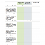 Checklist RGPD - Communication externe