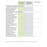 Checklist RGPD - Gestion de données en relation avec les activités de l'organisation