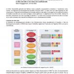 Mise en oeuvre de l'agenda 2030 par le Luxembourg - Le rôle des ONG et du Cercle de Coopération